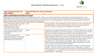 Do we need to rewrite our Privacy Notices for GDPR? (Download updated for 2020)